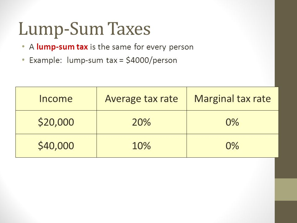 Lump-Sum Taxes Marginal tax rate Average tax rate Income $20,000 20%