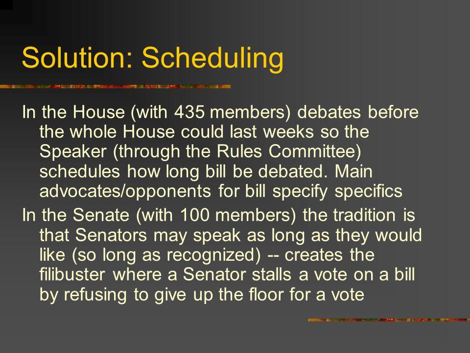 Solution: Scheduling