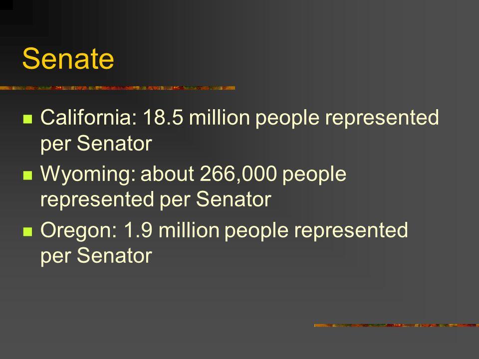 Senate California: 18.5 million people represented per Senator