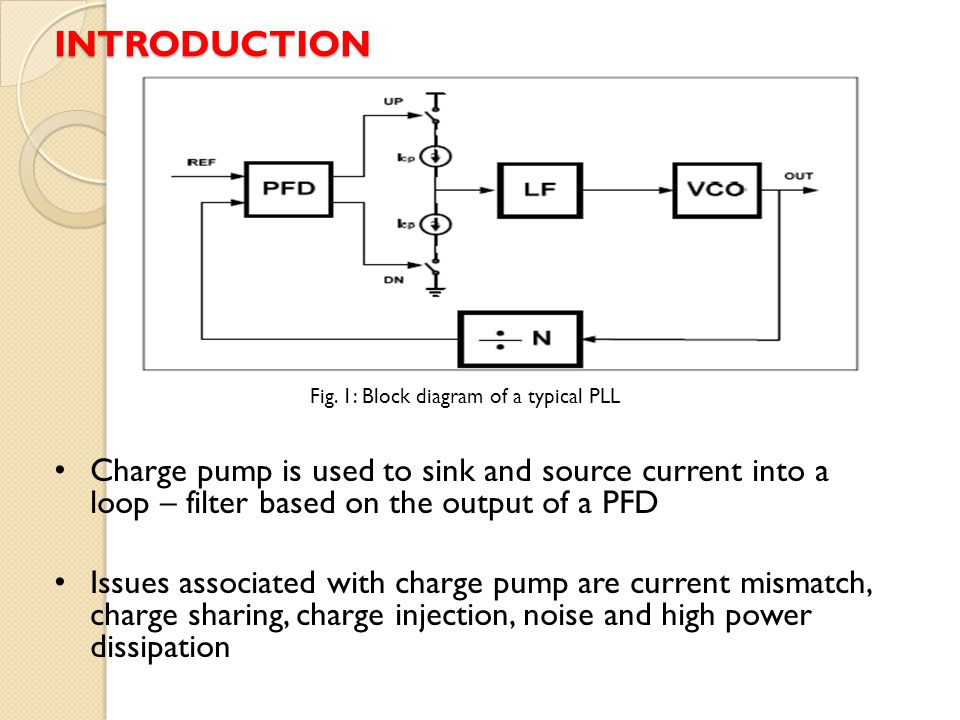 Charge pump pll thesis proposal