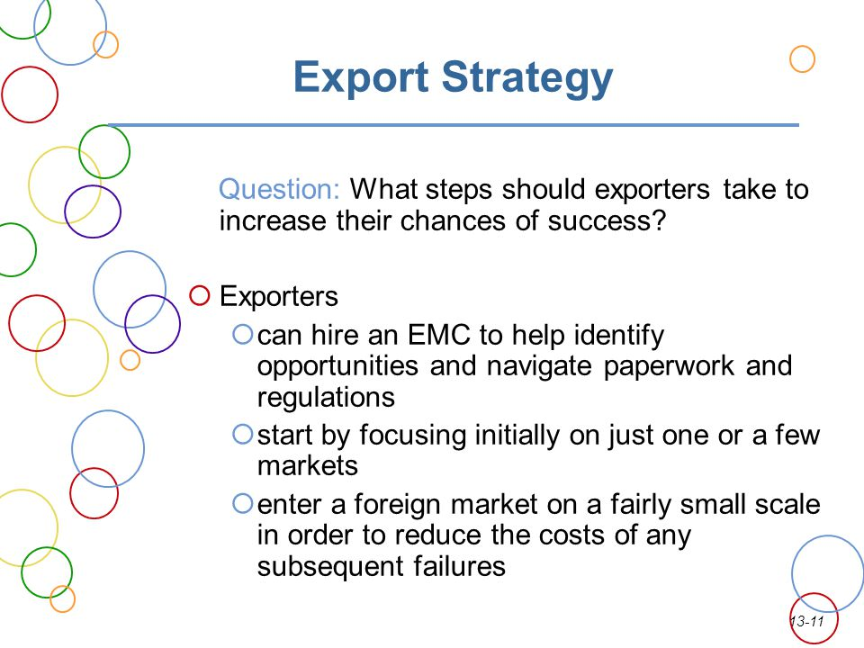 export strategy at 3m Start studying bus 2200 final learn vocabulary, terms, and more with flashcards, games, and other study tools  emcs are export specialists that act on behalf of .