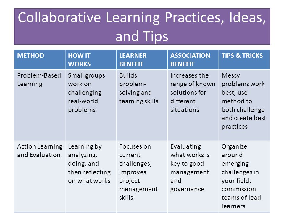 Collaborative Based Teaching : Collaborative learning to maximize critical thinking ppt