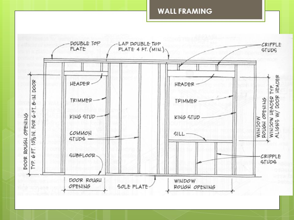 Floor Faming Wall Framing - ppt video online download