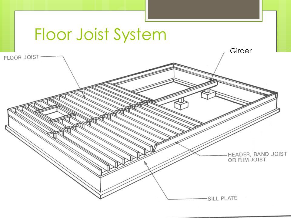 Floor Joist System Cost Carpet Vidalondon