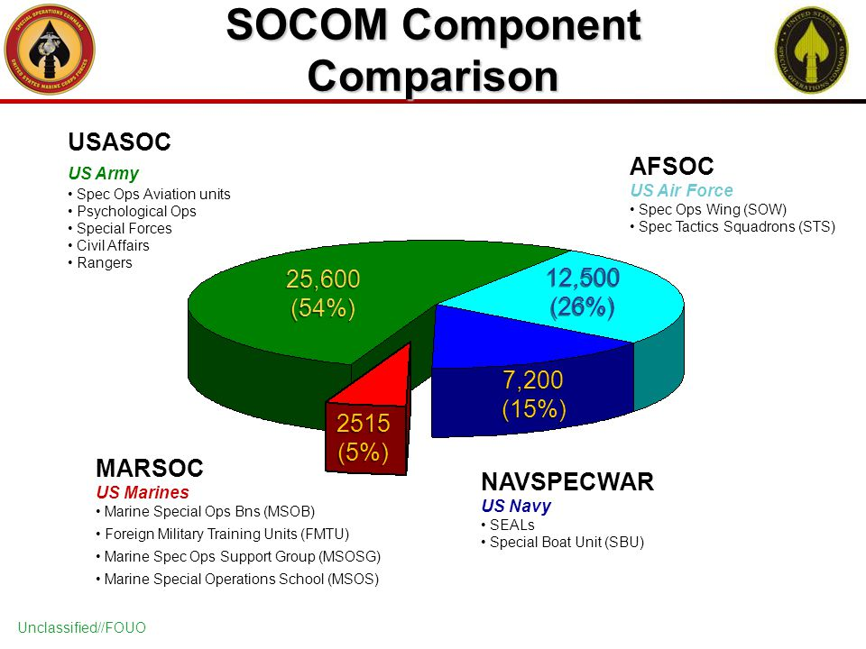 Jsoc Chart Images - Reverse Search