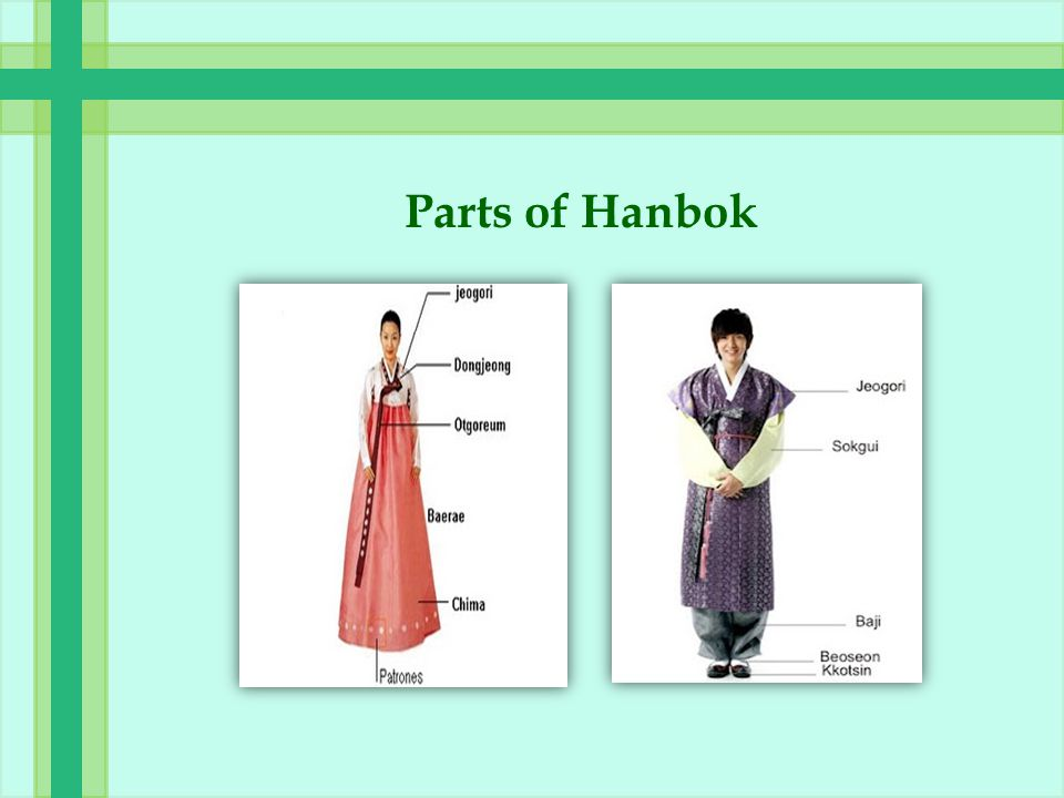 Korean Traditional Clothing Ppt Video Online Download