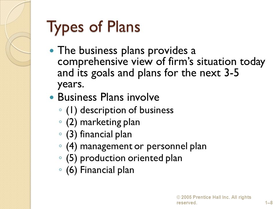 management privileges company plan