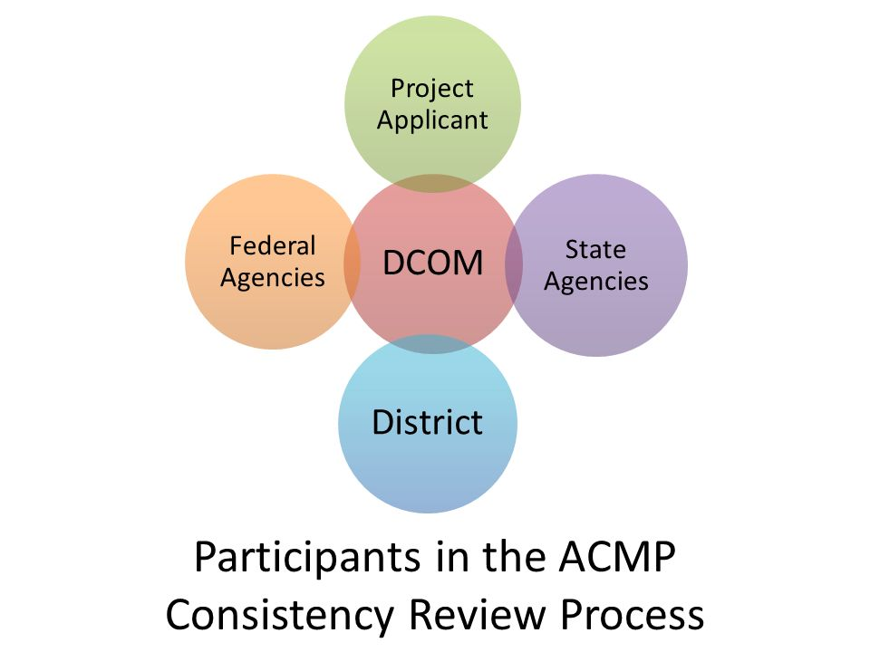Participants in the ACMP Consistency Review Process