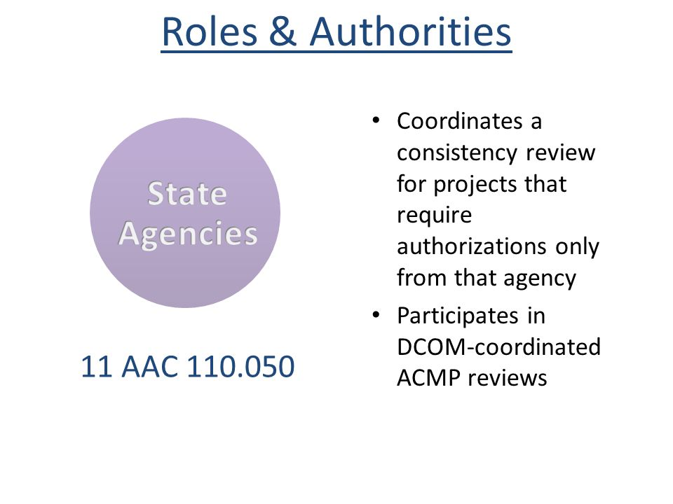 Roles & Authorities State Agencies 11 AAC 110.050