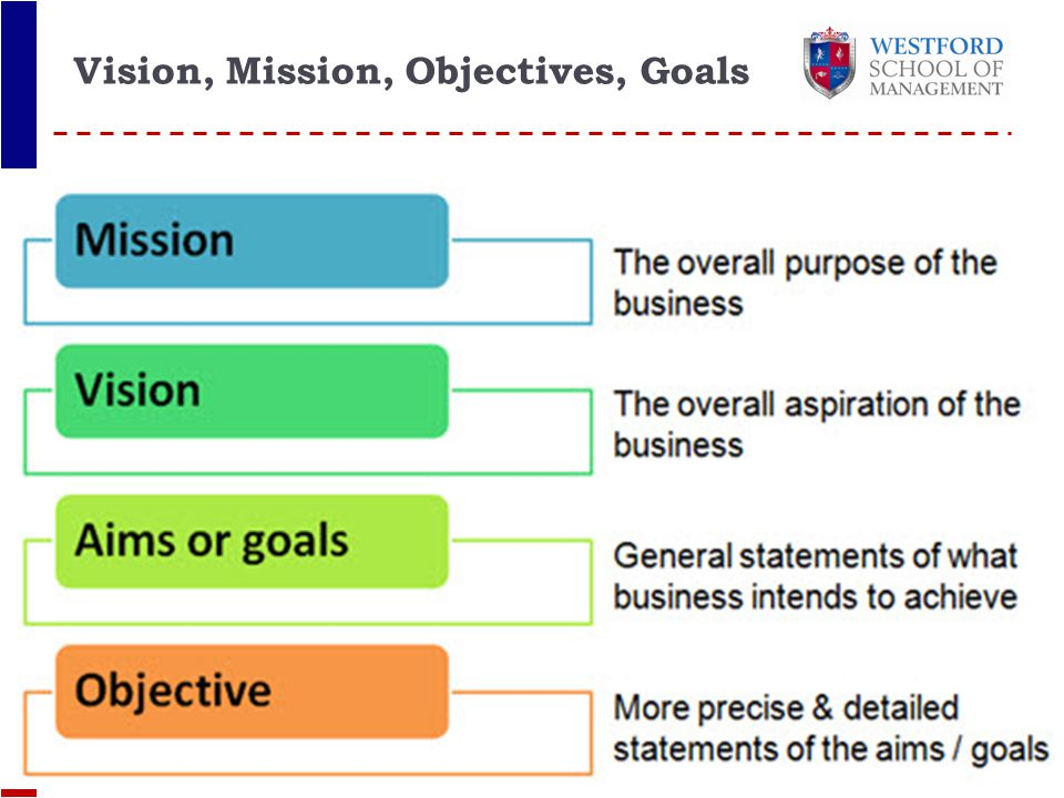 vision mission goals and objectives of reliance industry The first critical task of any leader is to effectively communicate the vision a mission  and goals the vision can be  lofty objectives.