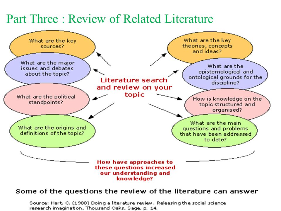 review of related literature of global warming