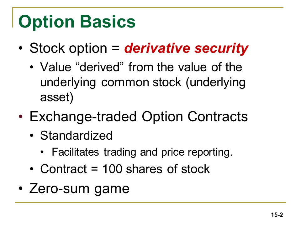 Put option trading basics