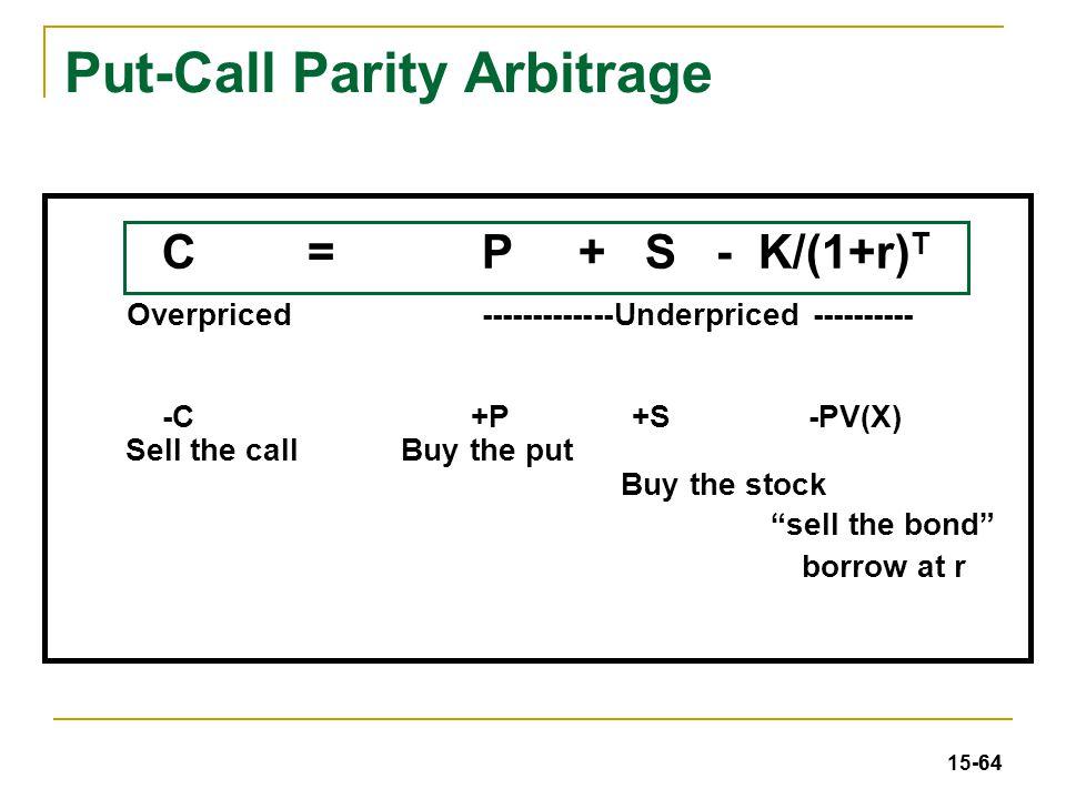 Quadro rt stock options