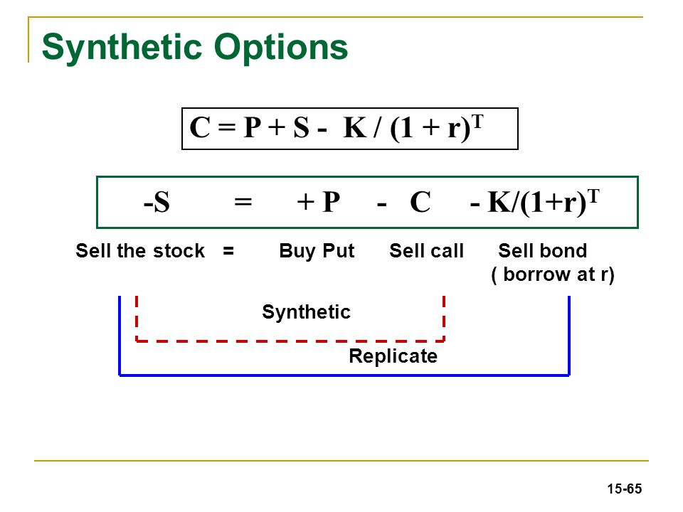 How to sell stock options