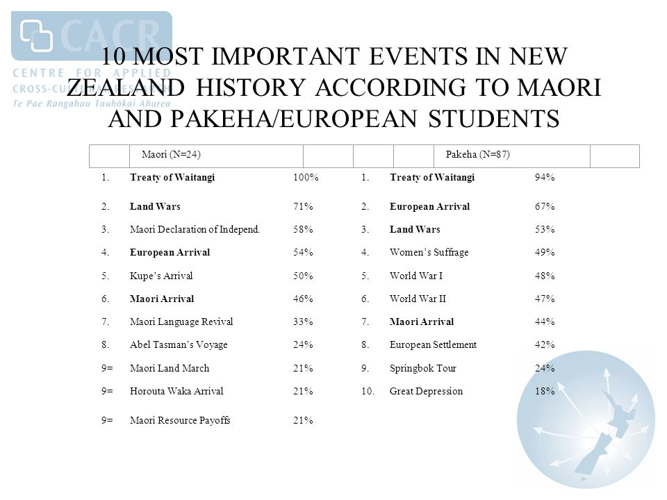 Aquaculture in new zealand key facts