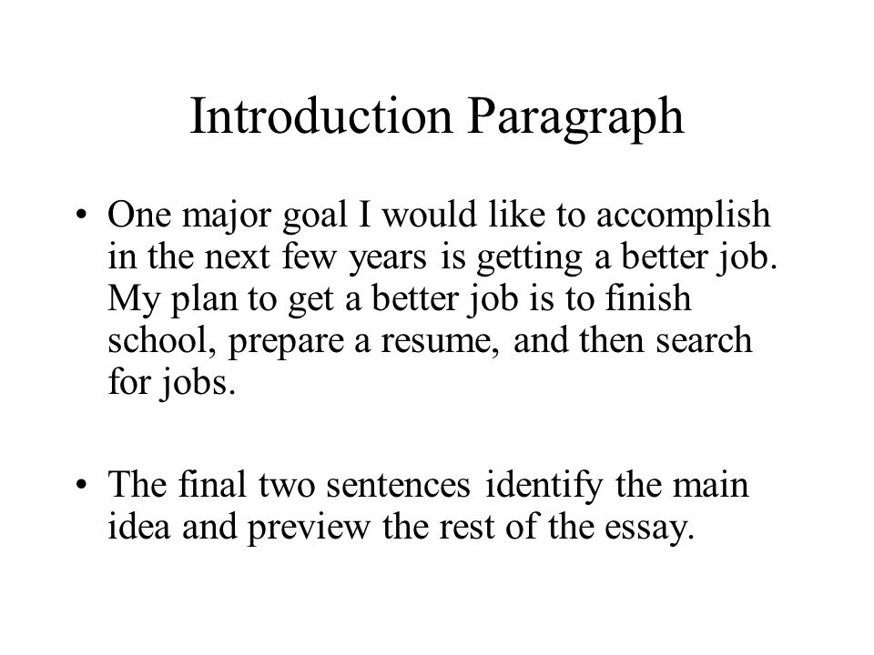 What is introduction paragraph - Answerscom