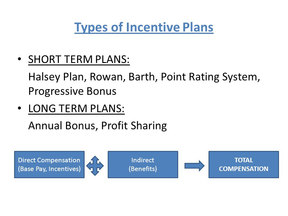 Wages and salary administration ppt video online download for Long term incentive plan design