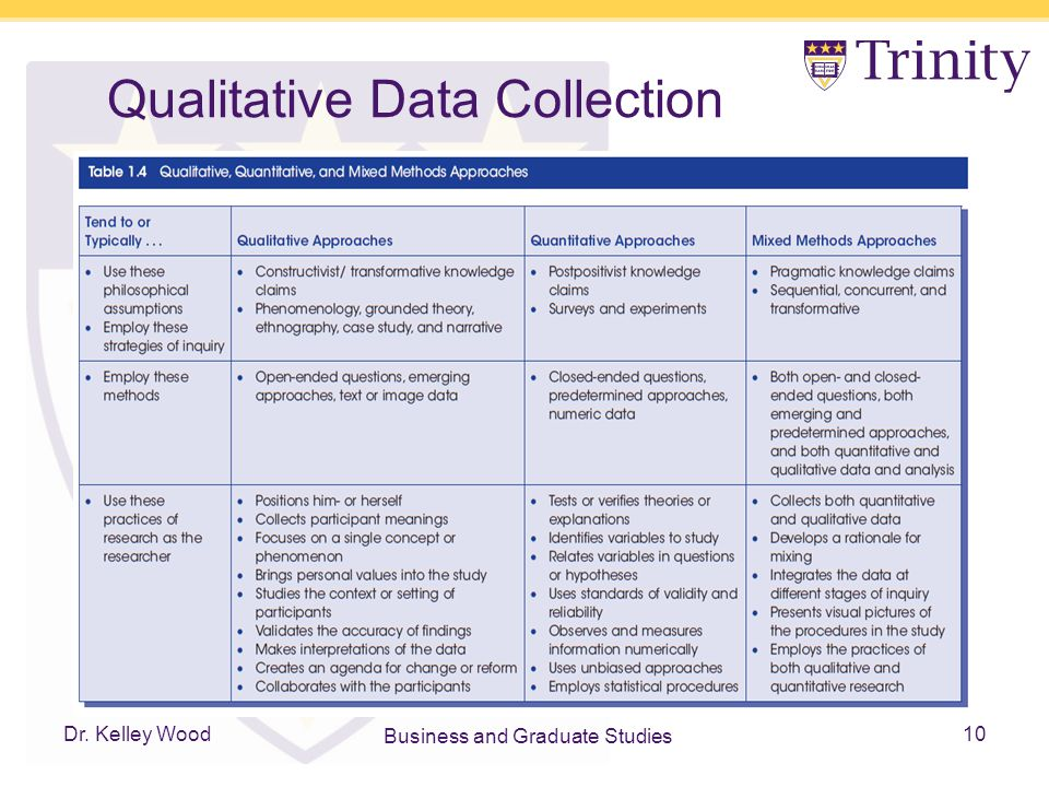 data collection in quantitative research This video was completed as part of a masters project in dcu it is the introduction to a series of videos on data collection methods.