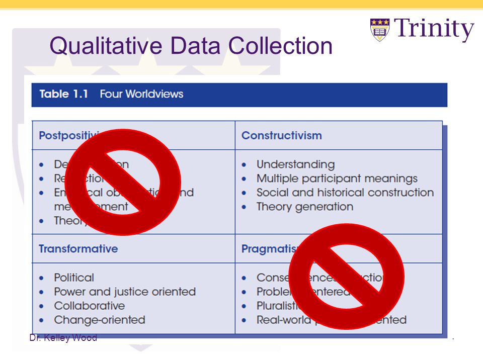data collection strategy Ibm's first global chief data officer covers a general data strategy plan - duration: 5:17 ibm analytics 2,927 views.