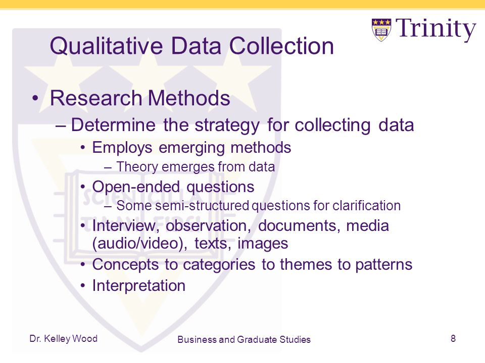 qualitative research data collection methods Qualitative research methods & methodology - overview at atlasticom - atlasti is your powerful workbench for qualitative data analysis, visit us now.