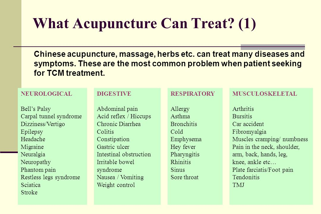 Introduction Of Chinese Acupuncture Ppt Video Online