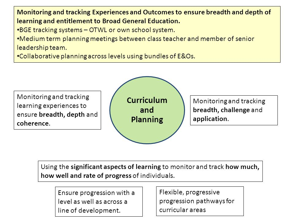 Curriculum and Planning