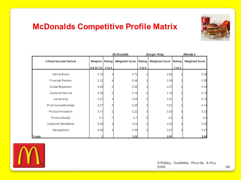 28 Innovation Mcdonalds Resume 16 24 Cashier Job