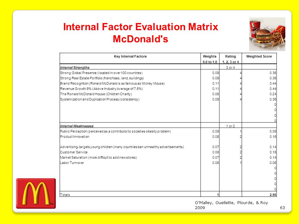 internal environmental factor of mcdonalds 1321 external factors (analysed using key pestel factors)  by political,  economic, social, technological, environmental and legal factors.