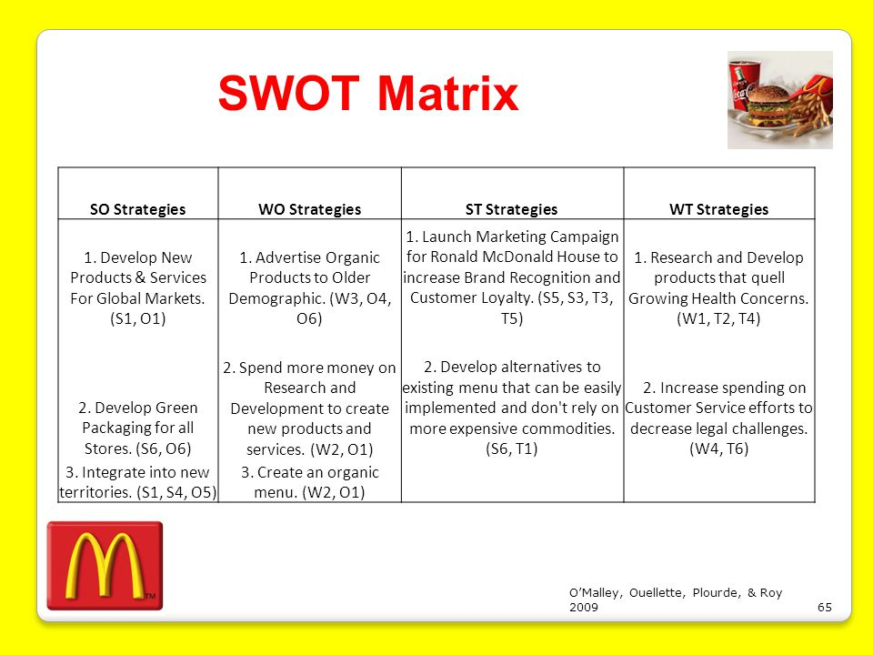 strategic management case study on mcdonalds