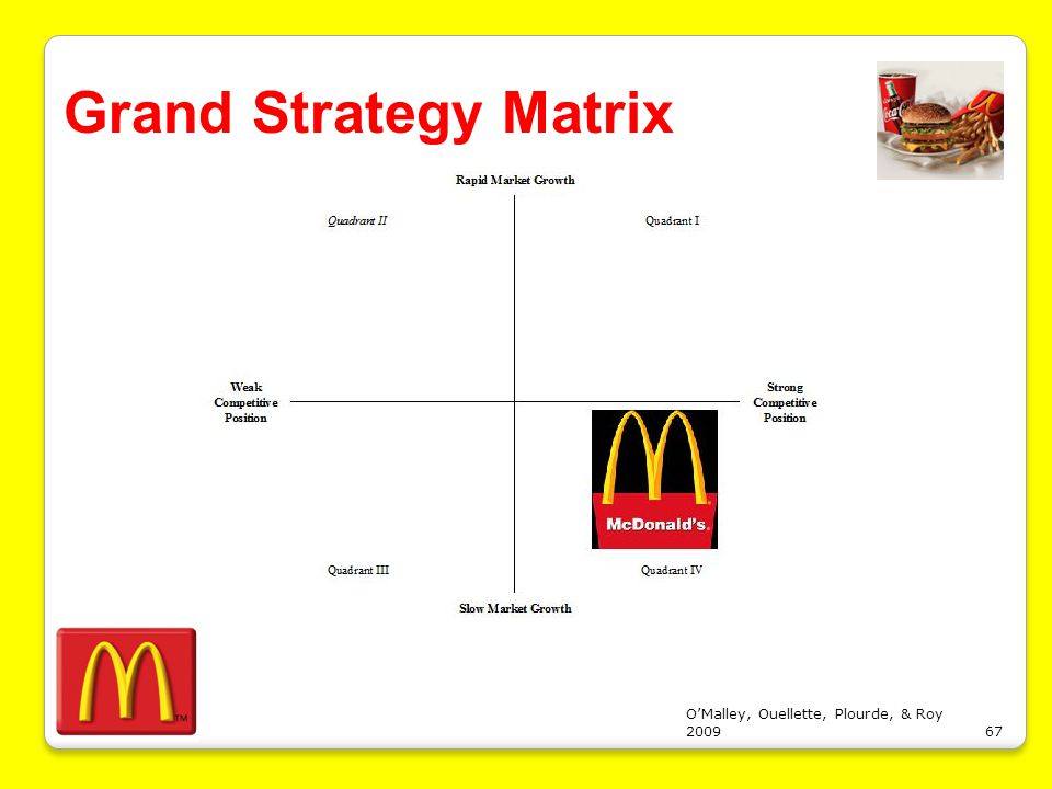 mcdonalds corporation space matrix I need help with a paper i'm writing it is based on analyzing the swot and  space matrix's of mcdonald's please help © brainmass inc brainmasscom.