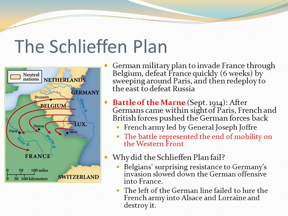 lists of why the schlieffen plan The schlieffen plan, devised a decade before the start of world war i, outlined a  strategy for germany to avoid fighting at its eastern and.