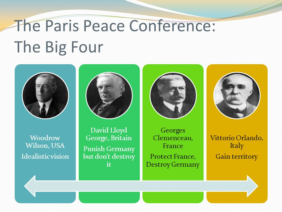 Big three and paris peace conference | Coursework Example
