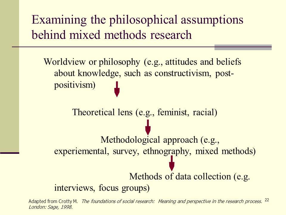 an introduction to mixed methods research