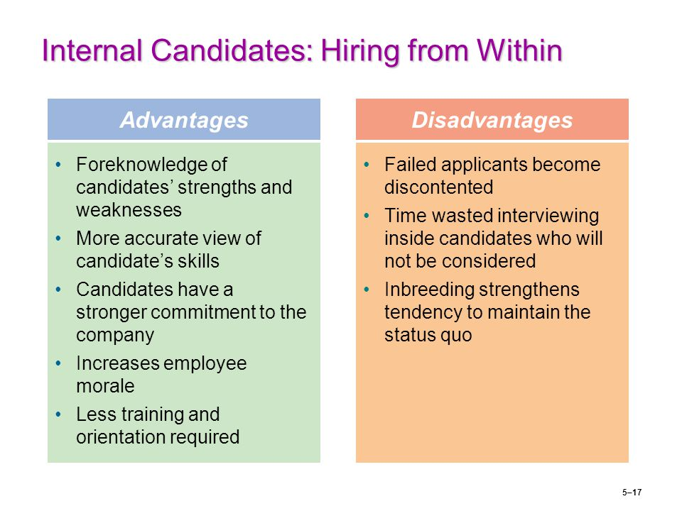 Personnel Planning And Recruiting Ppt Video Online Download