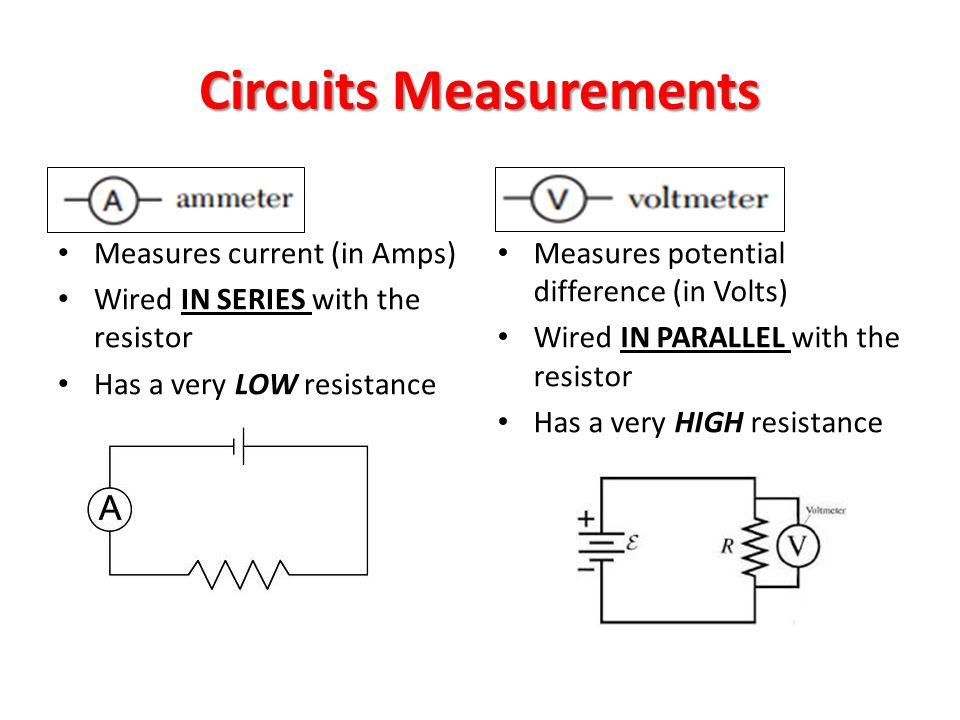 Circuits Measurements