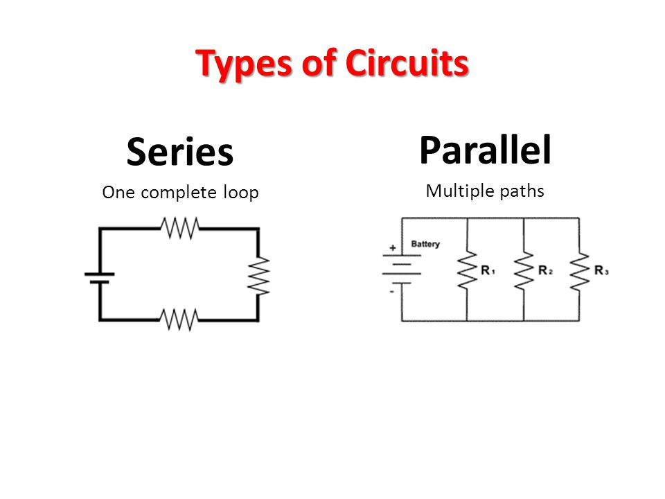 Types of Circuits Series One complete loop Parallel Multiple paths