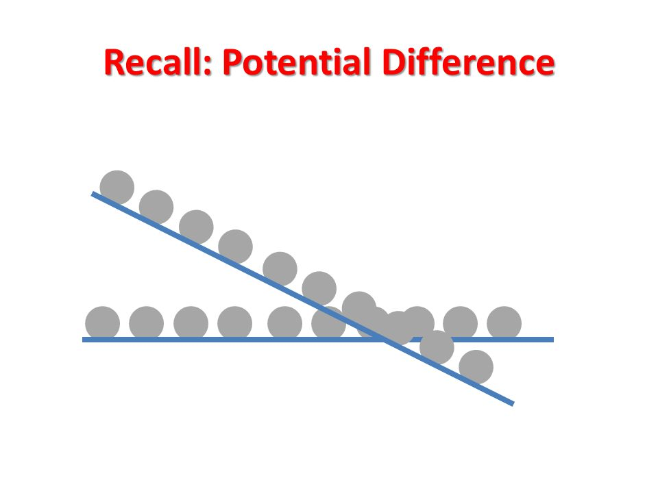 Recall: Potential Difference