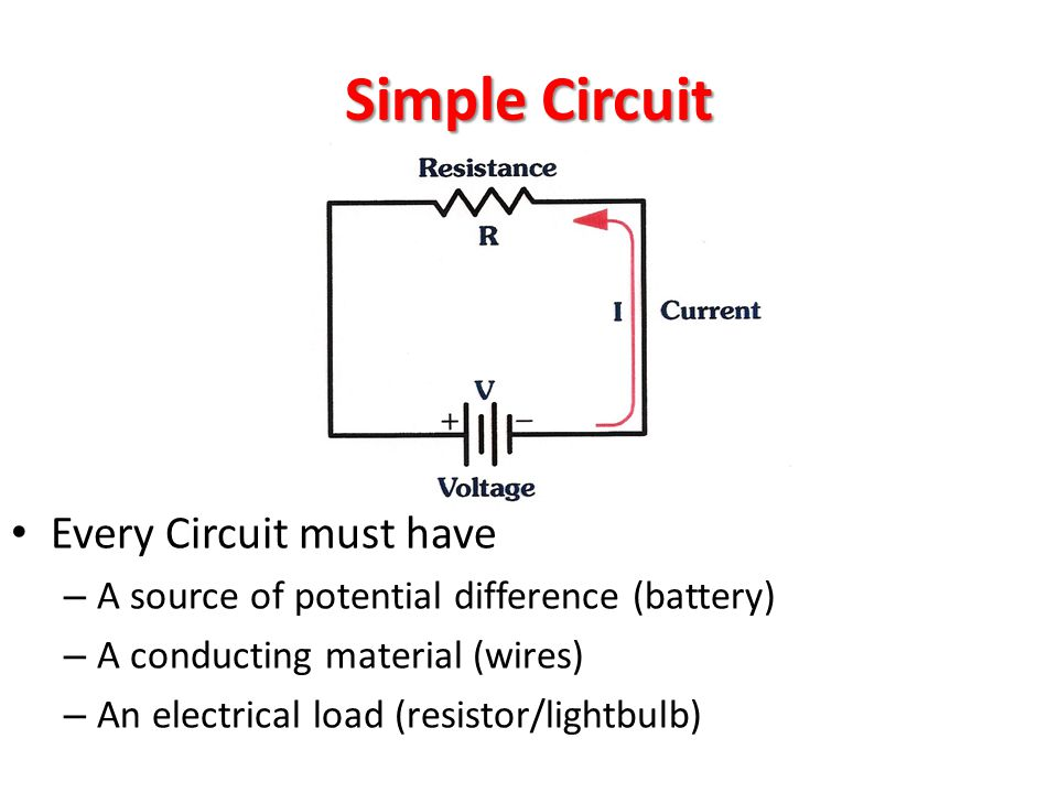 Simple Circuit Every Circuit must have