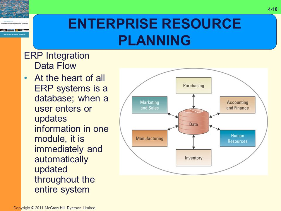 The need for databases as the heart of running a business