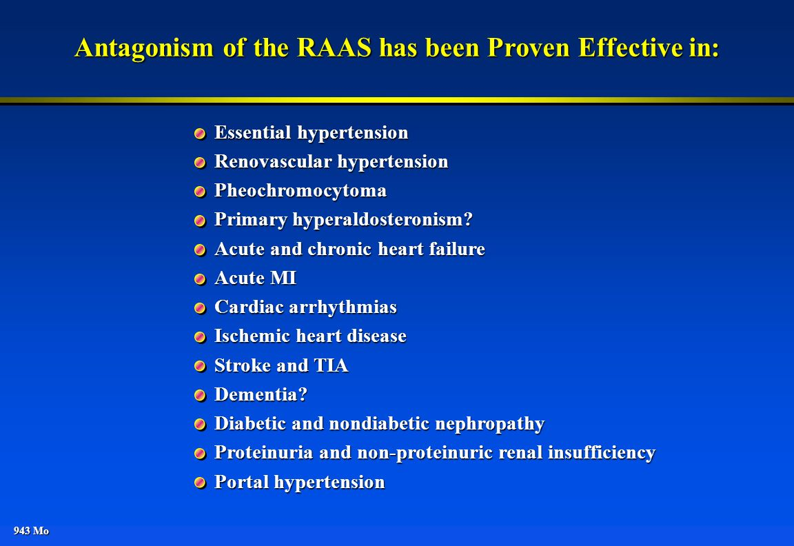 Antagonism of the RAAS has been Proven Effective in: