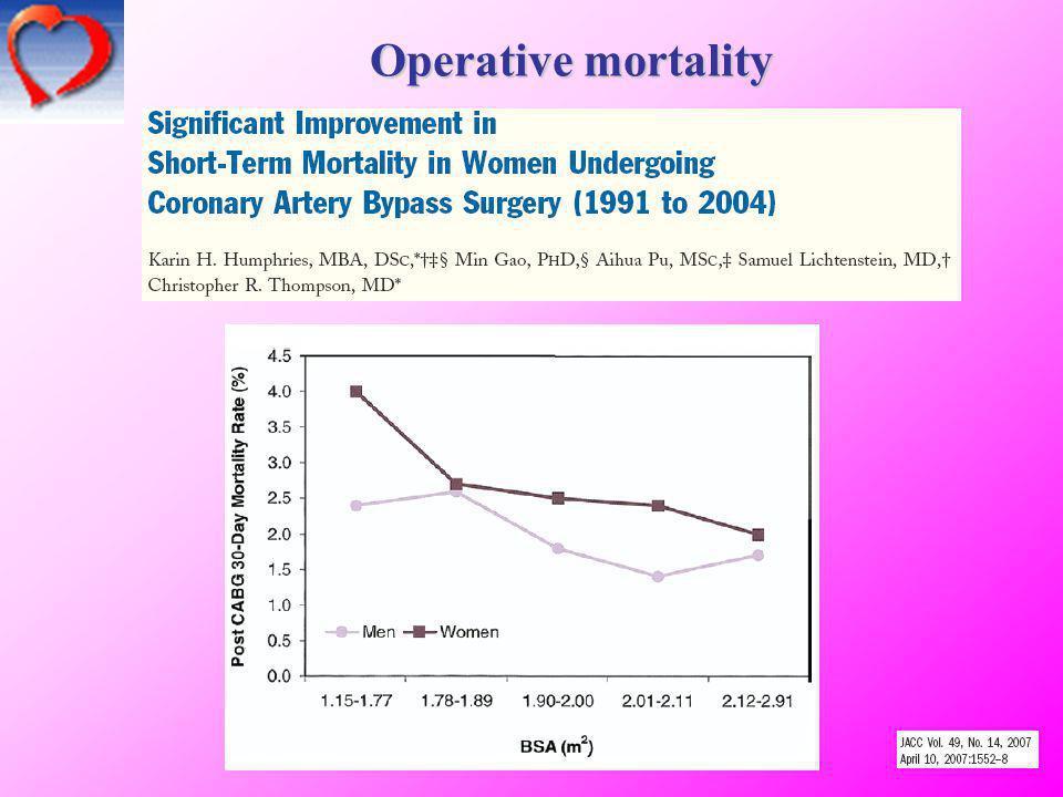 Operative mortality 9