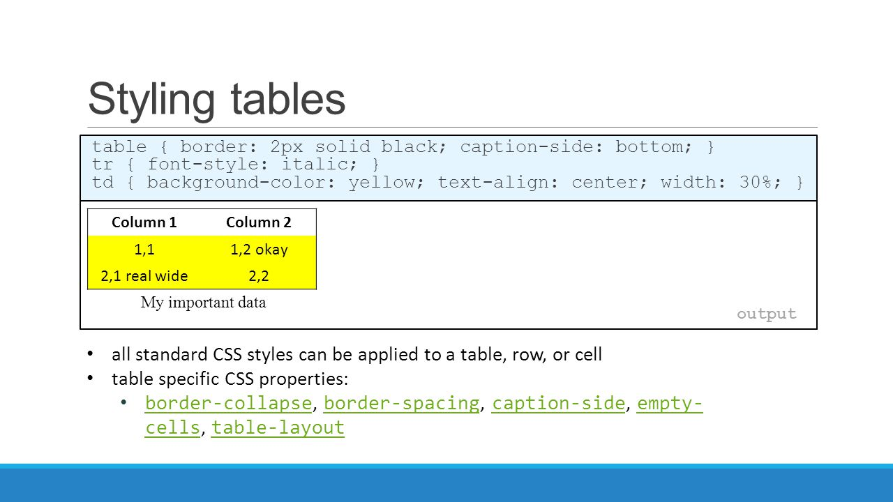 Lecture 16 sql and html tables ppt video online download for Table th margin css