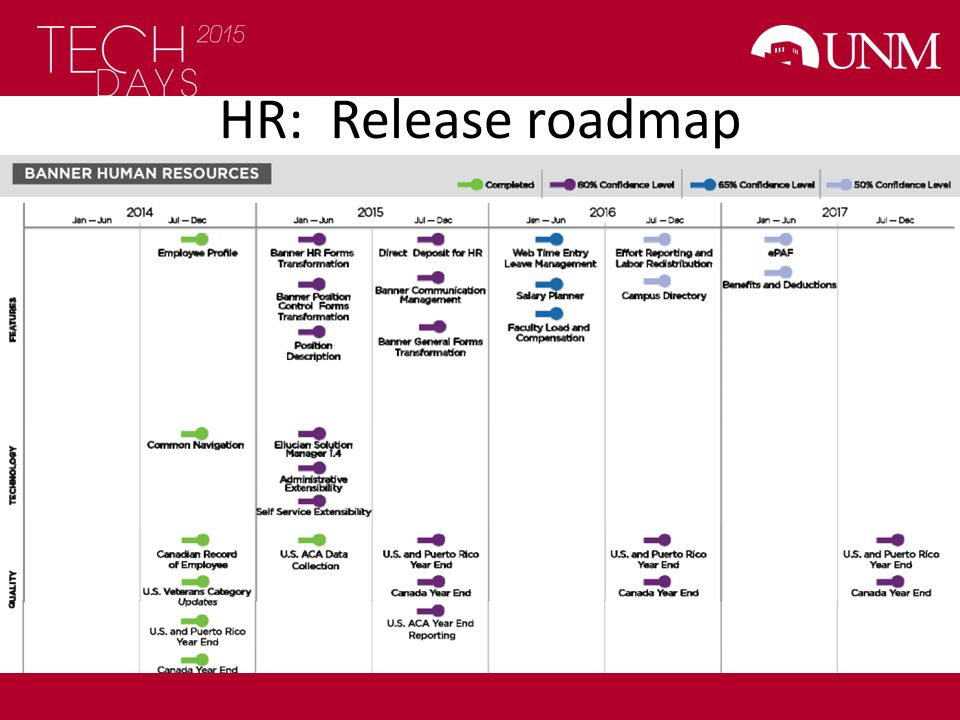 What is on the horizon with our banner erp ppt video online 20 michele brown hrit hr release roadmap publicscrutiny Gallery
