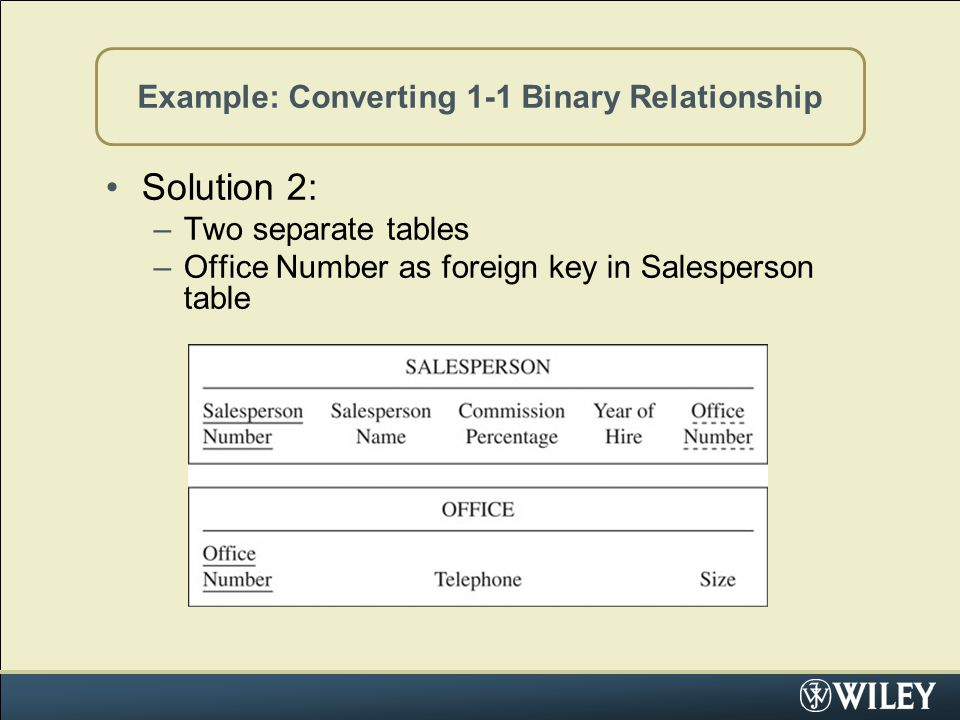 Example: Converting 1-1 Binary Relationship