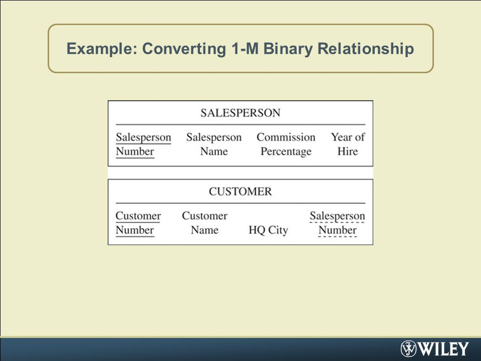 Example: Converting 1-M Binary Relationship