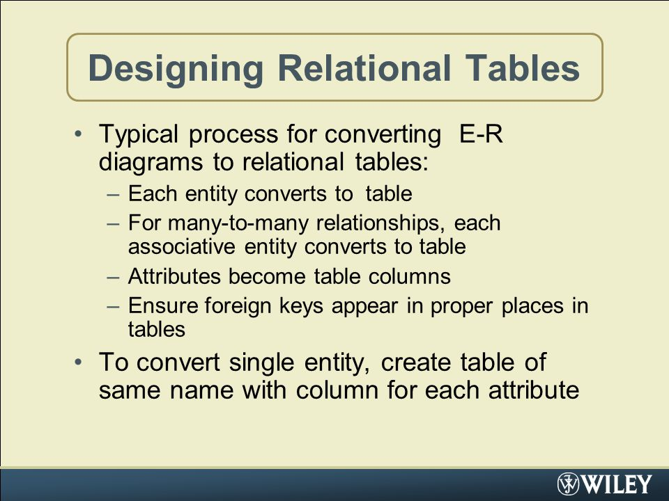 Designing Relational Tables