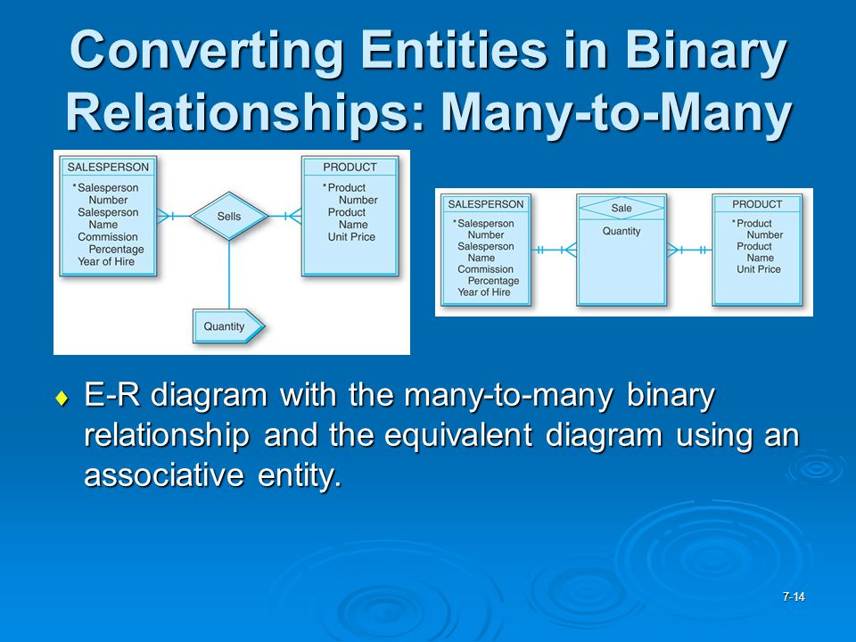 Converting Entities in Binary Relationships: Many-to-Many