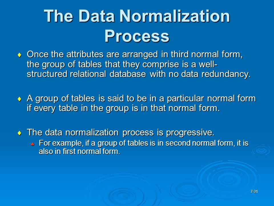 The Data Normalization Process