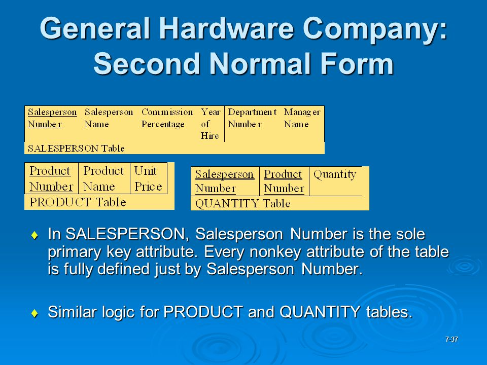 General Hardware Company: Second Normal Form