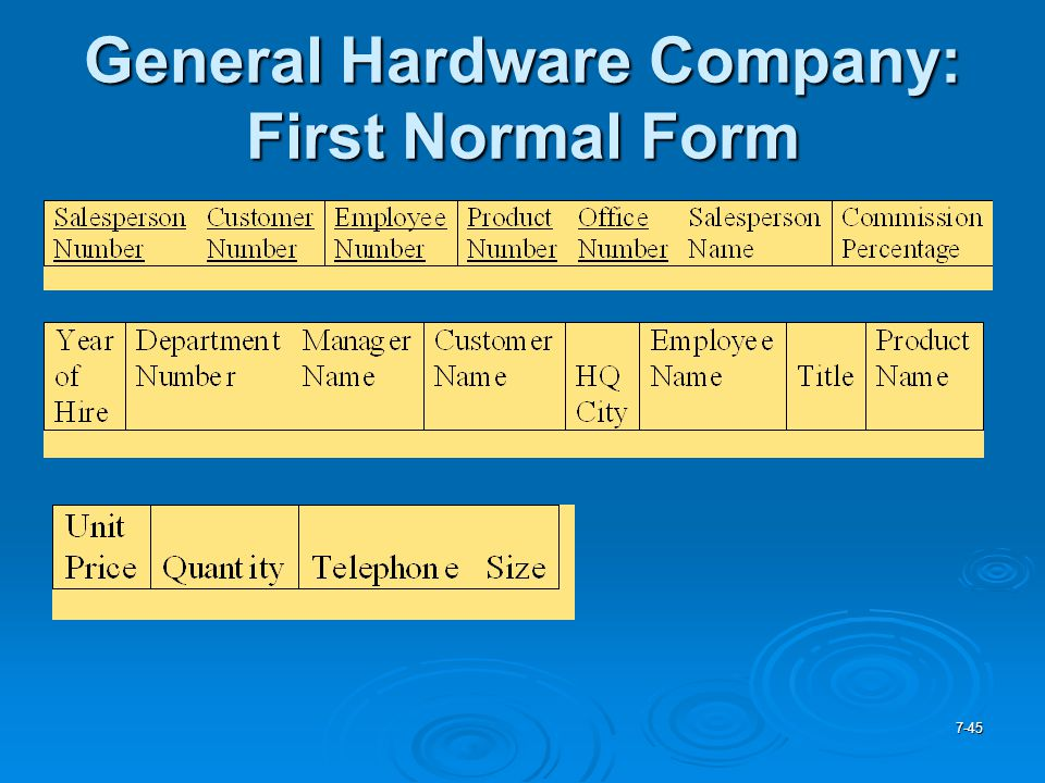General Hardware Company: First Normal Form